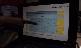 LSI Denny JA: Golput Kemungkinan Kecil Muncul dari Kubu Prabowo-Sandi