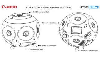 Mengintip Kamera 360 Derajat Besutan Canon, Begini Bentuknya