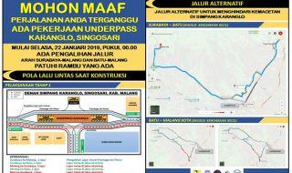 Siapkan Jalur Alternatif Selama Pengerjaan Proyek Underpass Tol Mapan