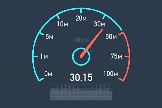 internet Indonesia , kecepatan internet Indonesia, internet Paling Payah