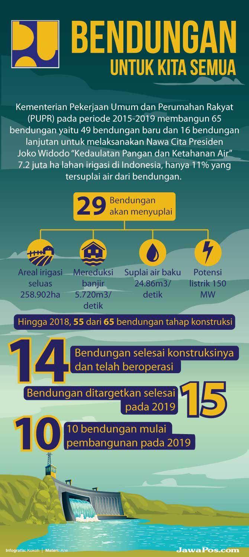 Begini Dinamika Saat PUPR Gelar Program Padat Karya Tunai di Gorontalo