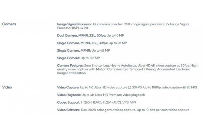 Qualcomm Snapdragon, Qualcomm Kamera 192 MP, Snapdragon Kamera 192 MP