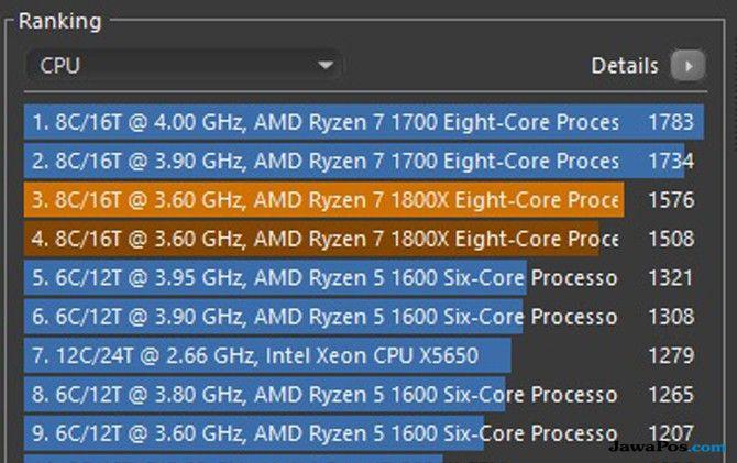 Menjajal Prosesor Terkencang AMD, Ryzen 7 1800X