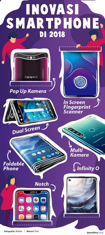 Inovasi Smartphone 2018, Inovasi smartphone keren, Smartphone Inovasi 2018
