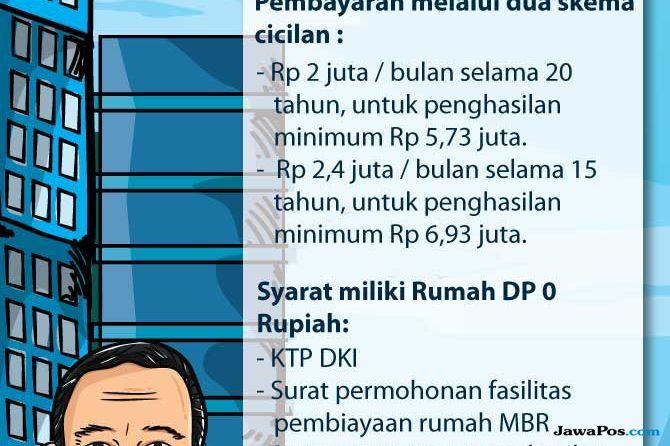 Catat! Ini Syarat-Syarat Bisa Daftar Program DP 0 Rupiah Samawa