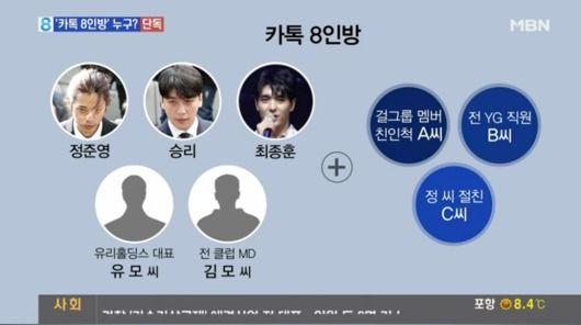 Delapan Orang Member Grup Chat Seungri dan Jung Joon Young Terungkap