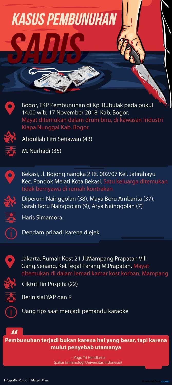 Dikawal Ketat, Dua Pelaku Pembunuhan Iin Digiring ke Jakarta