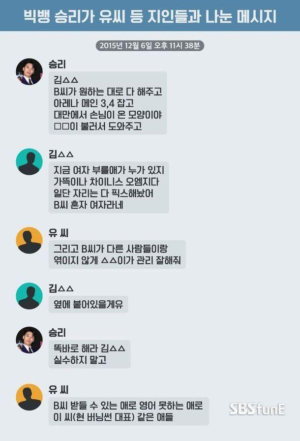 Ini Asal Usul Obrolan Soal PSK di Grup Chat Seungri Bigbang Bisa Bocor