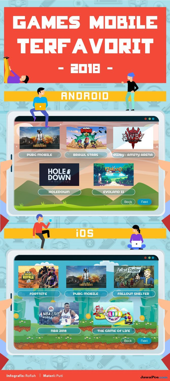game mobile terbaik, game mobile 2018, game terbaik 2018