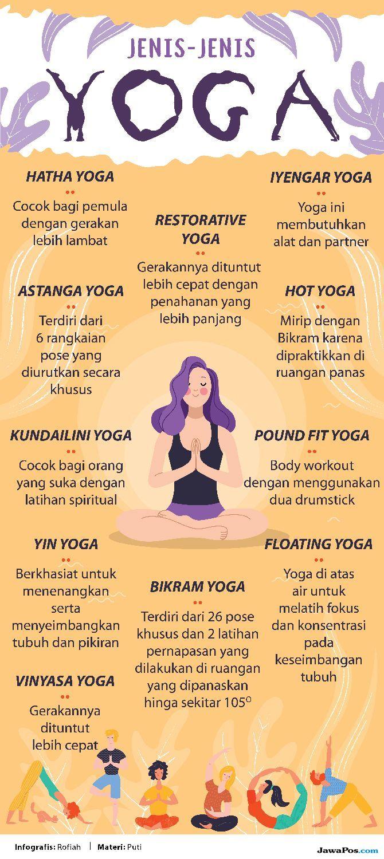 Lebih Energik, 3 Jenis Yoga Ini Cocok bagi Anak muda