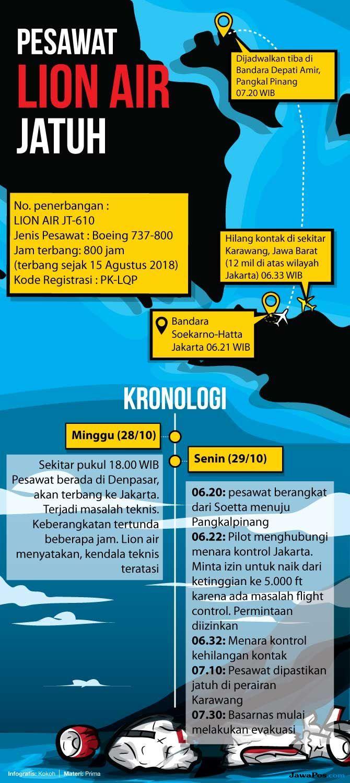 Lion Air Fasilitasi Pemulangan Jenazah Korban dengan Pesawat Komersil