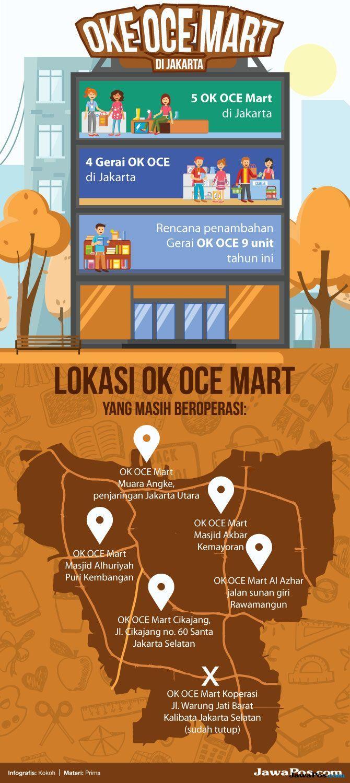 OK OCE Mart Bangkrut, Anies Kukuh Perjuangkan Program Sandi