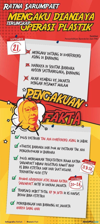 Oplas, Ratna Pakai Rekening yang Sama Untuk Galang Bantuan Danau Toba?