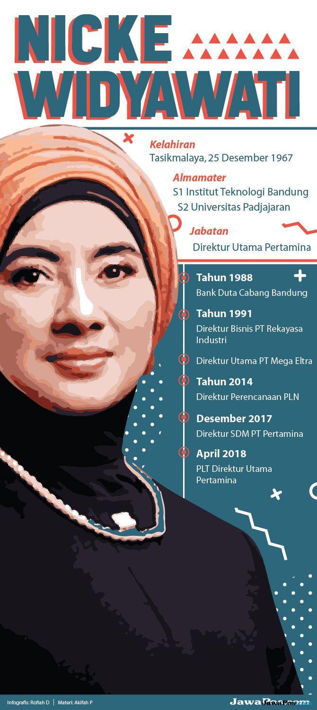 Perjalanan Karir Nicke Widyawati, Dari Bankir Hingga Bos Pertamina