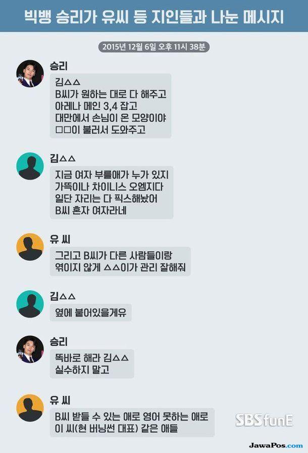 Pesan Chat Terungkap, Seungri Dituduh Sediakan PSK Kepada Kliennya