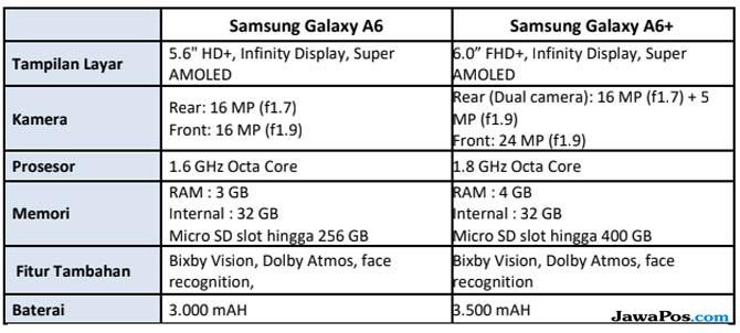 Spek Dan Harga Samsung Galaxy A6 Plus Gaurani Almightywind Info