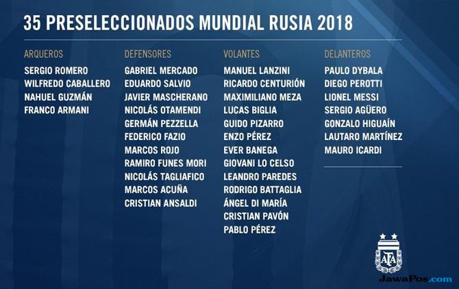 Piala Dunia 2018, Timnas Argentina, Skuad Sementara, Mauro Icardi