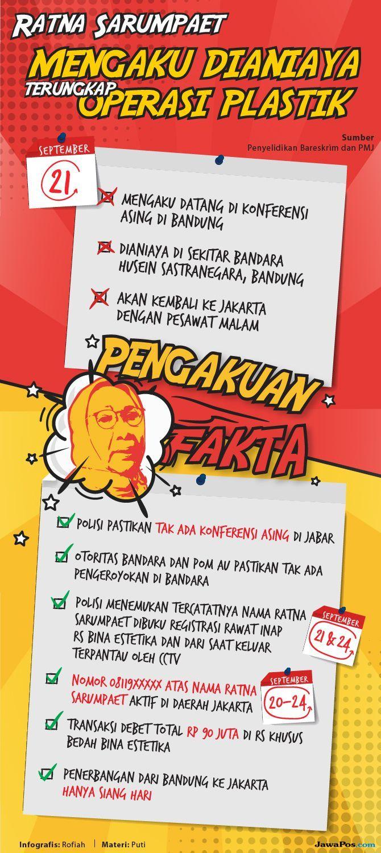 Tak di Bandung, 21 September Ratna Sarumpaet Ada di RS Kecantikan