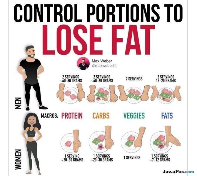 tips diet, tips turunkan berat badan, hitung porsi makan,